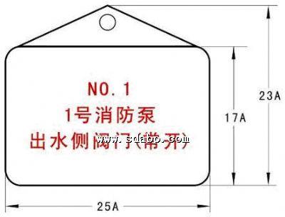 电路工作标识牌